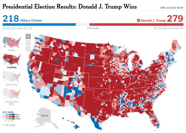 In dieser Darstellung des Wahlresultats auf County-Ebene sind nur noch einige Clinton-blaue Flecken auszumachen: Nur die grösseren US-Metropolen haben demokratisch gewählt, während ländliche Regionen fast durchs Band für Trump votierten. So sind auch  bevölkerungsreiche Staaten, die meist demokratisch wählen, wie New York oder Kalifornien mindestens teilweise ebenfalls Trump-rot.