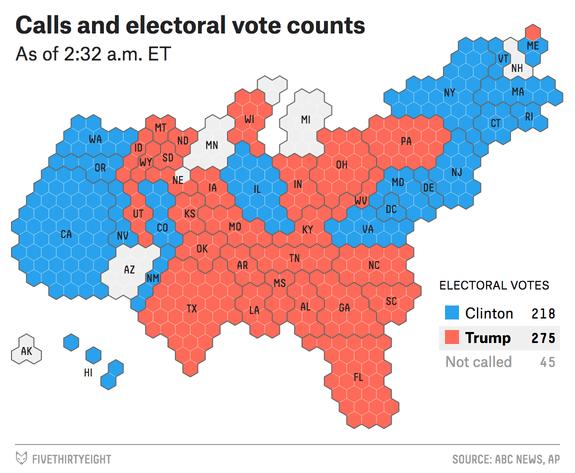 Bei dieser Darstellung entspricht jede Wabe einer Elektorenstimme. Die Fläche eines Staates in dieser Darstellung ist proportional zur Anzahl Wahlmänner bzw. zur Bevölkerung des jeweiligen Staats.